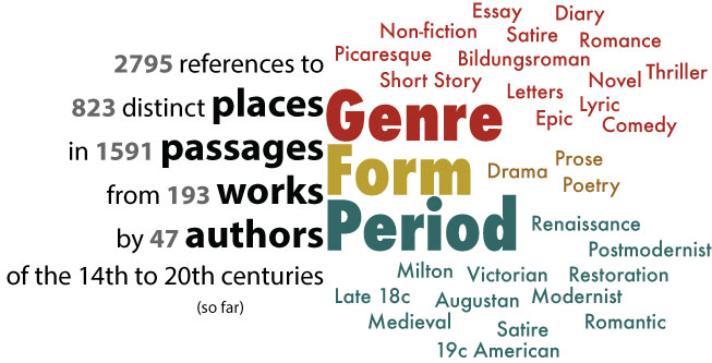 the bildungsroman genre essay